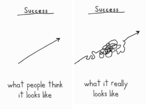 failures happen