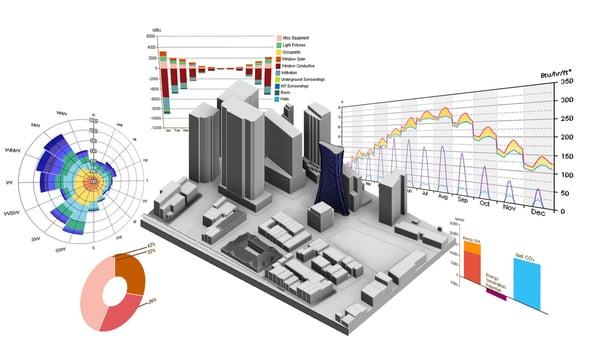 benefits of being autodesk certified